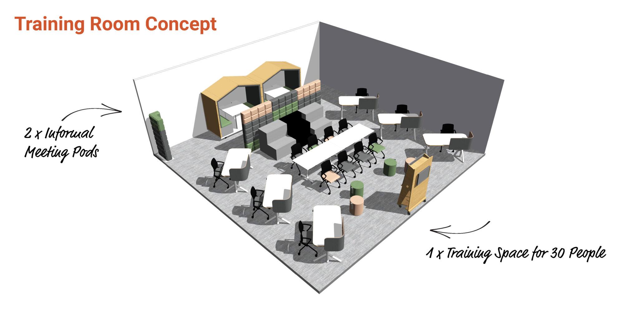 Training room concept